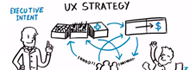 Read HFI's white paper that highlights how you can stay competitive through strategic UX design
